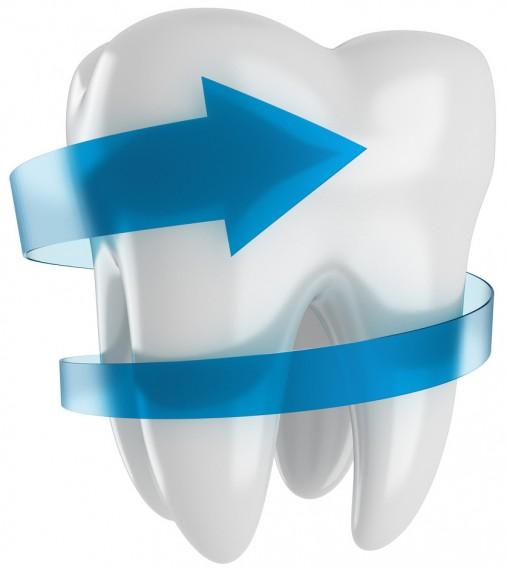 Gesunde Zähne für Jedermann